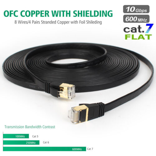 1M-10M Flat Cat 7 RJ45 Shielded Twisted Pair LAN Network Ethernet Cable Internet