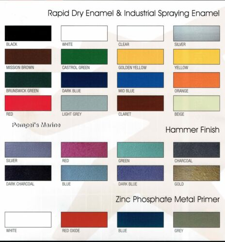 Rapid Dry Industrial enamel paint 4ltrs <br/> Fast dry Industry enamel, for machinery, cars, trucks,