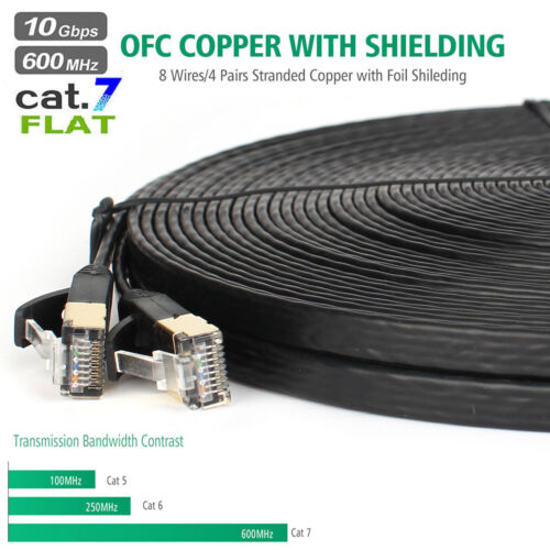 Lot 2~30m Cat 7 Enthernet Cable RJ45 Patch Cord HighSpeed 10Gbps - STP Molded