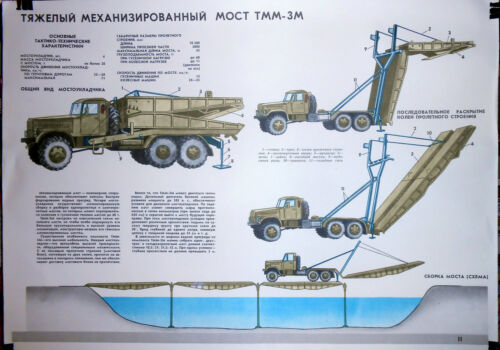 Barracks training poster from the USSR, CCCP, the Soviet Union bridging truckOther Militaria - 135