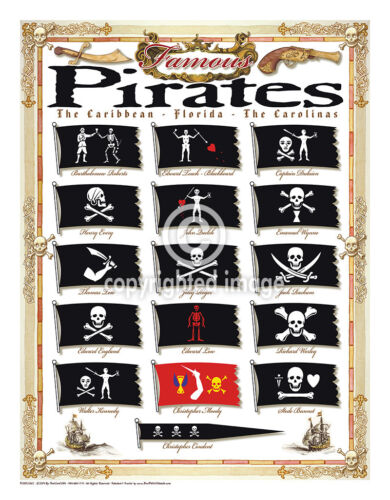 """19.5 x 25"""" Pirate Flags Vintage Look Poster Printed on French Parchment Paper"""