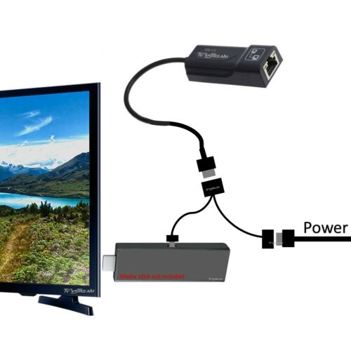LAN Ethernet connector & USB adapter for Amazon Fire Stick -  NEW