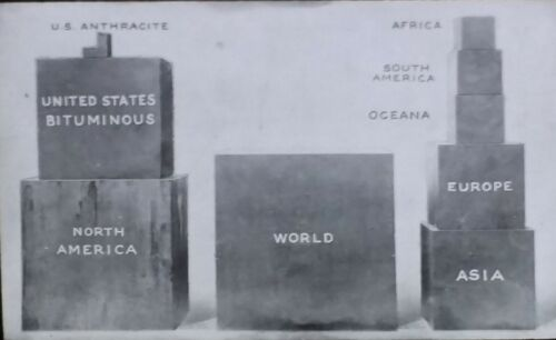 Coal Supplies of the World, National Museum Exhibit, Magic Lantern Glass Slide