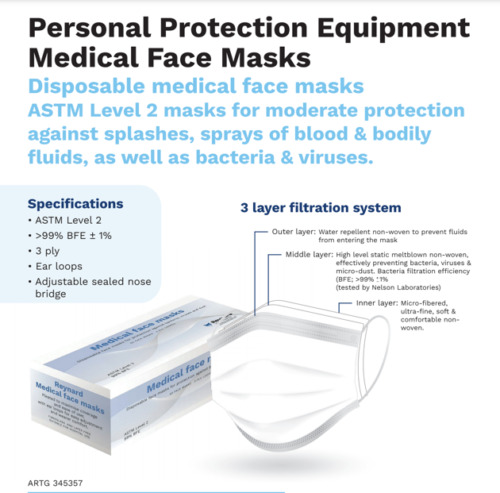 [50x] ASTM Level 3 Face Mask 3 Layer Protective Mouth Masks Filter Respirator <br/> ✅ ASTM Level 3 EN14683 Type IIR ✅ BFE 99% PFE 99%