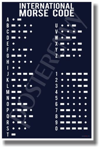 Morse Code Navy - NEW Military POSTER