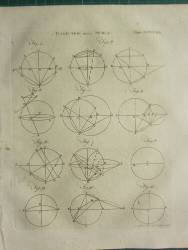 1797 GEORGIAN PRINT ~ PROJECTION OF THE SPHERE ~ VARIOUS DIAGRAMS