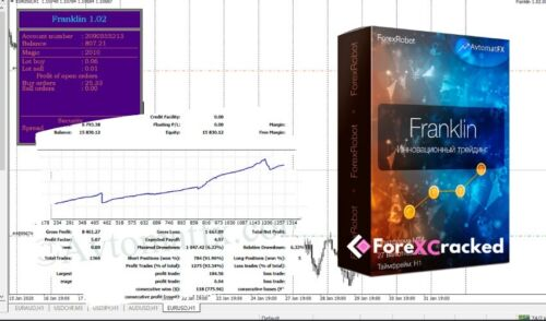 AvtomatFX Franklin forex EA – was $200 now just $30
