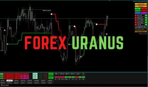 Forex Uranus Indicator – $30 - great indicator