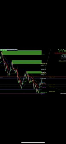 Trend Machine forex trading system