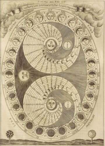 The Process of the Lunation: The Selenic Shadowdia: Circa 1646  Art Print