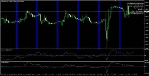 """Forex Morning Trade """"Beginners Welcome"""" Trading system for Mt4"""