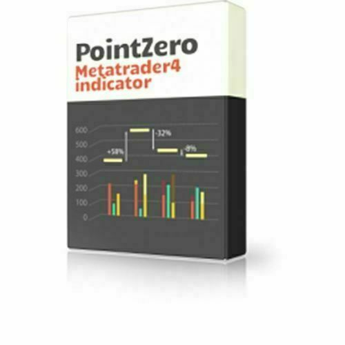 Point Zero - Manual Trading System, Start Making Money Today - for MT4