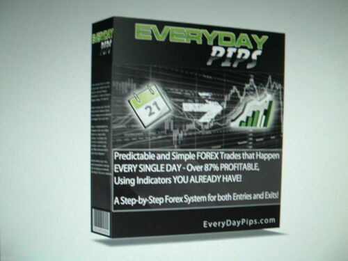 EVERYDAY PIPS - Over 87% WINNING FOREX Trades - for MT4 Platforms