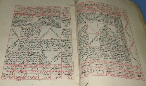 TWO RARE OTTOMAN MEDICAL MANUSCRIPTS BENGESLA ALBAGHDADI: