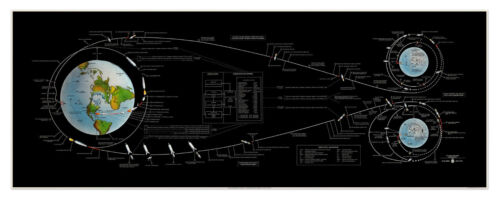 "NASA Map of Apollo manned lunar landing GOSS mission profile circa 1969 24""x64"""