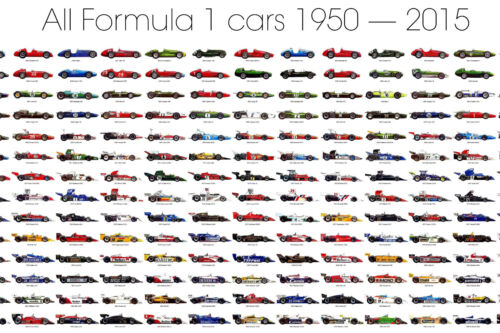 ALL FORMULA ONE F1 RACE CARS 1950 - 2016 POSTER PRINT 32x36 9 MIL PAPER