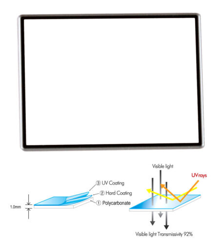 Promaster SystemPRO Hard LCD Screen Protector - 2.7''