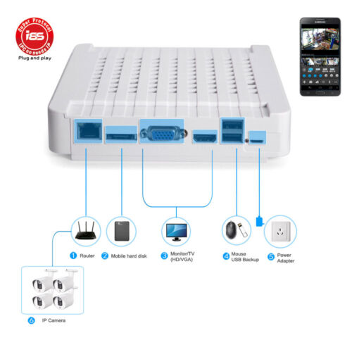8CH 1080P CCTV NVR Network Digital Video Record for IP Camera Security System