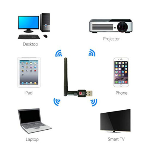 150Mbps WiFi Wireless Network Card with Antenna Internet Adapter USB Dongle