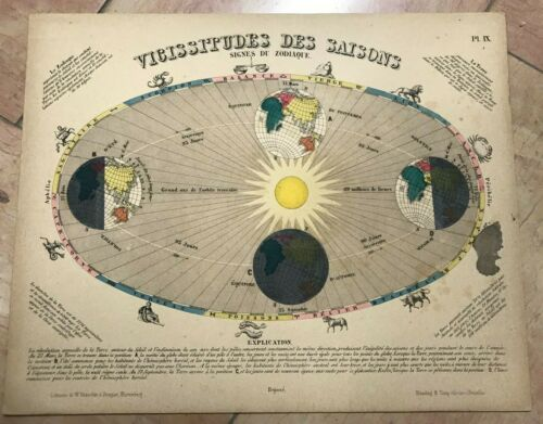 PICTORIAL MAP - THE SEASONS 1856 by KIESSLING UNUSUAL ANTIQUE LITHOGRAPHIC MAP