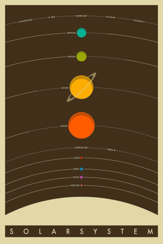SOLAR SYSTEM POSTER - 24x36 VINTAGE CLASSIC ASTRONOMY PLANETS STARS SPACE 10450