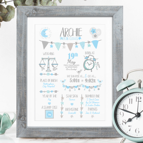 Personalised Birth Print for Baby Boy Girl. New Baby Gift or Christening Present <br/> FRAMED or UNFRAMED options | BUY 1 GET 1 HALF PRICE