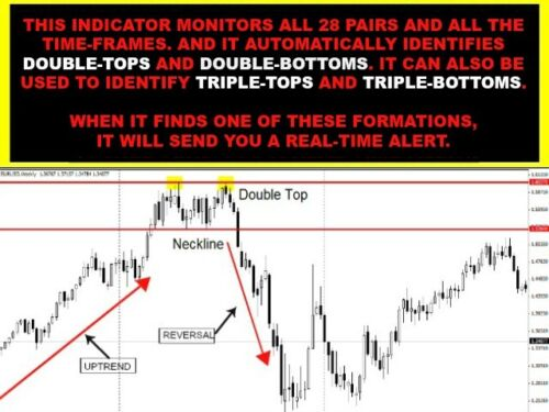 FOREX DOUBLE & TRIPLE TOP/BOTTOM SCANNER MULTI TF/PAIRS INDICATOR EA SYSTEM MT4