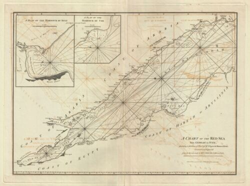 1794 Laurie and Whittle Nautical Map of the Red Sea from Geddah (Mecca) to Suez