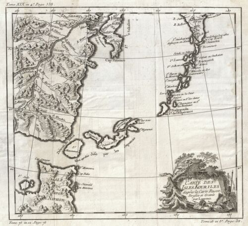 1750 Bellin Map of the Kuril Islands