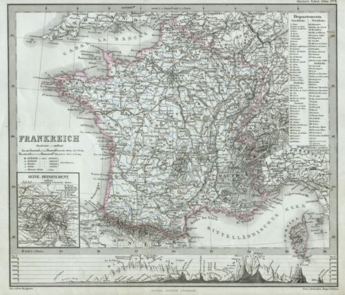 1862 Perthes Map of France