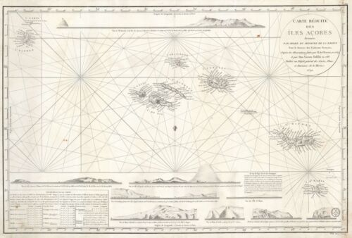 1791 Depot de Marine Chart / Map  of the Azores w/ Coastal Views