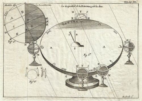 1754 Gabriel Ramirez Diagram of a Sundial