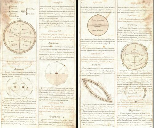 1720 Italian Navigation Manuscript w/ Global Positioning Maps