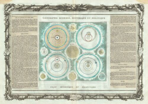 1786 Desnos and de la Tour Map depicting Cosmographic Theories
