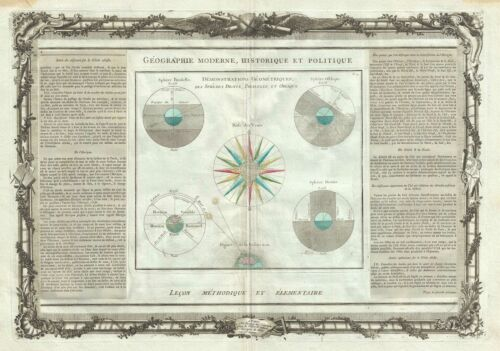 1786 Desnos and de la Tour Map or Chart of Geometric Models