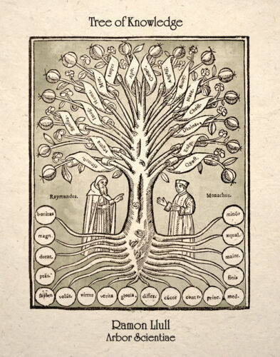 Esoteric Art Tree Of Knowledge