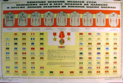Soviet 1986 MILITARY POSTER on wearing Medals & Badges w. Army Navy uniforms BIGOther Militaria - 135