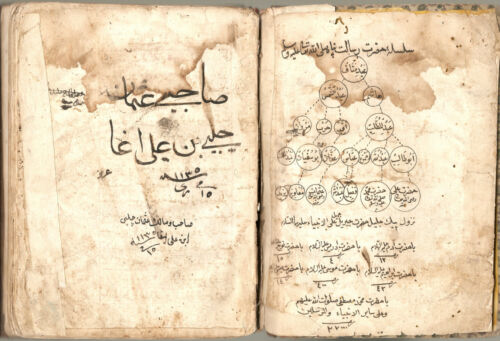 ISLAMIC MANUSCRIPT ABOUT THE PRAYER 1122 AH (1710 AD):