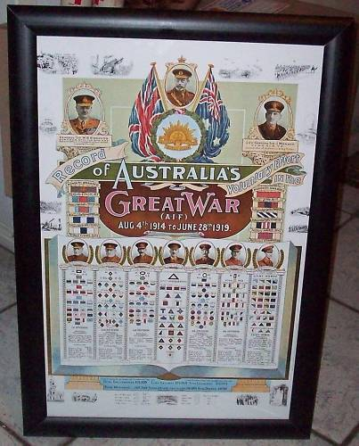 AIF COLOUR PATCH POSTER - WW1 AUSTRALIAN  ARMY CHART GREAT WAR1914 - 1918 (WWI) - 13962