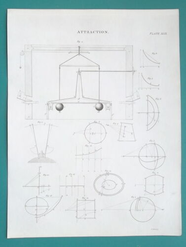 PHYSICS Theory of Attraction Cavendish - c1815 Antique Print