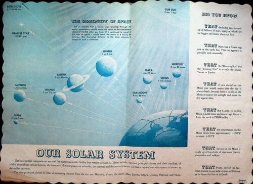 Our Solar System Paper Placemat 1960s Planets Sun Space