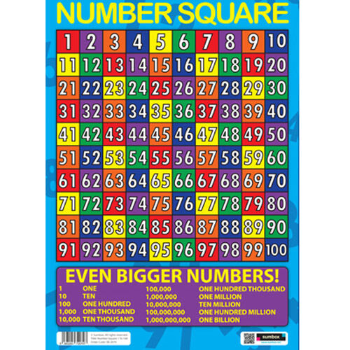 SUMBOX EDUCATIONAL NUMBER SQUARE MATHS POSTER WALL CHART COUNT 1 - 100 TEACHING <br/> ONE to ONE BILLION! FAST FREE POST! BEST NEW POSTER!